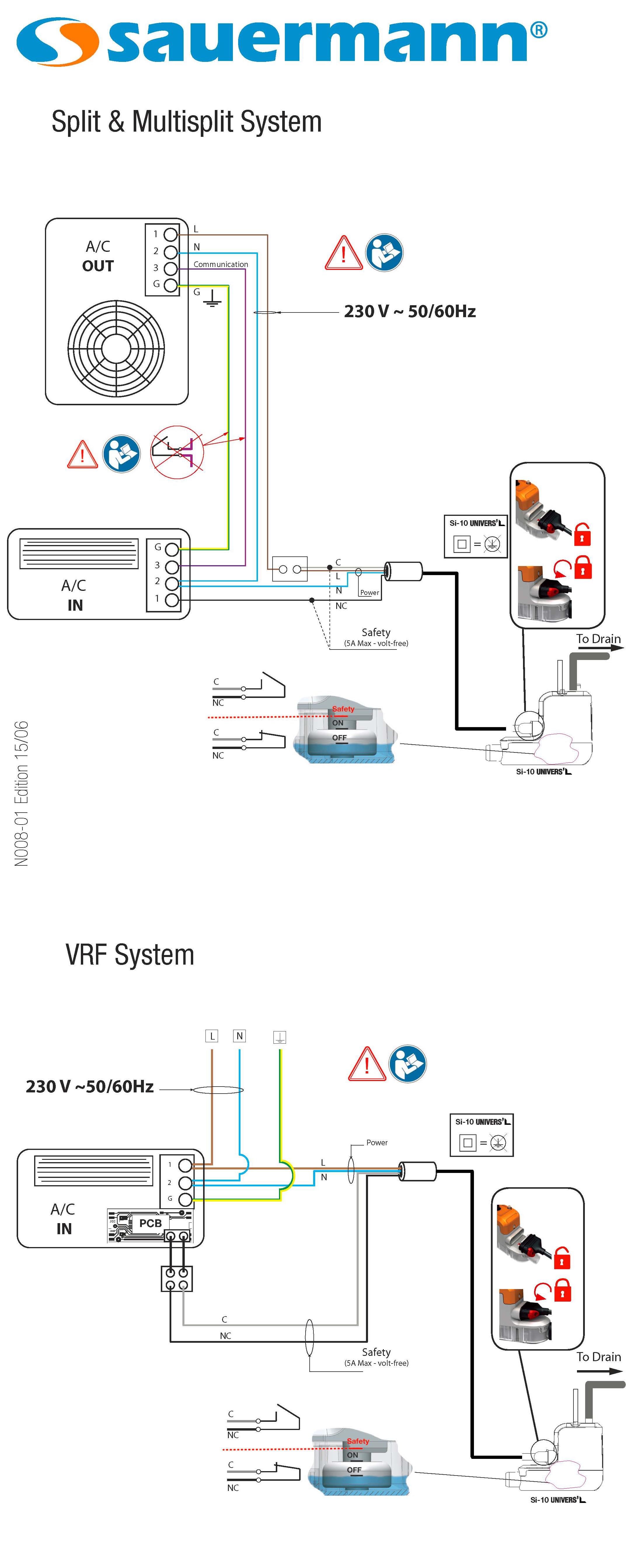 Ac Condensate Pump Wiring DiagramFuse Wiring